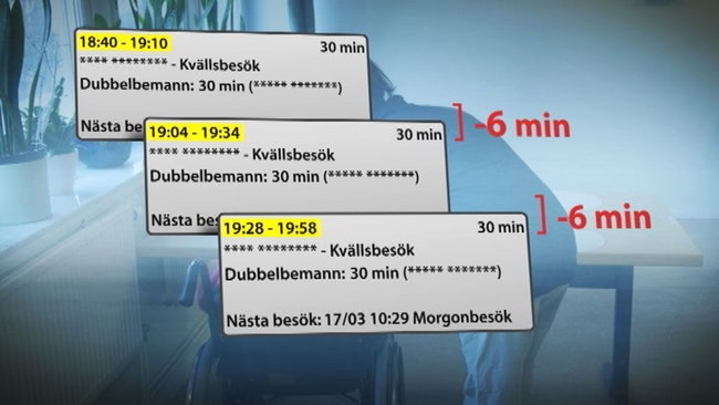 Enligt det här schemat ska vårdbiträdet vara hos en pensionär 18.40-19.10. Nästa besök börjar redan 19.04. det vill säga sex minuter innan det förra besöket är avslutat.
