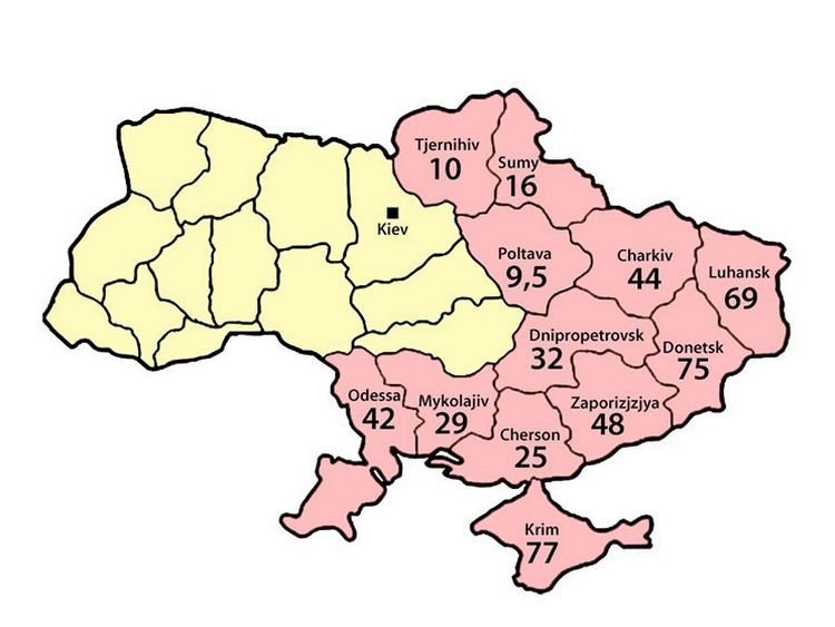 östeuropeisk dejtingapp