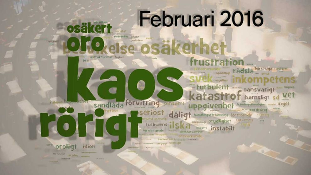 Grafik med ord som beskriver svenskarnas känsla inför utvecklingen. (Novus)