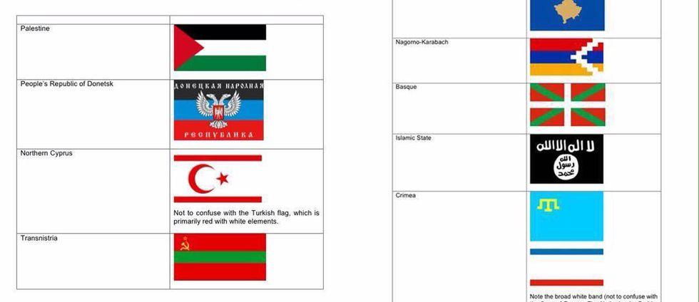 Den läckta listan över förbjudna flaggor