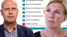 Bengt Sandén och Anette Skoglund