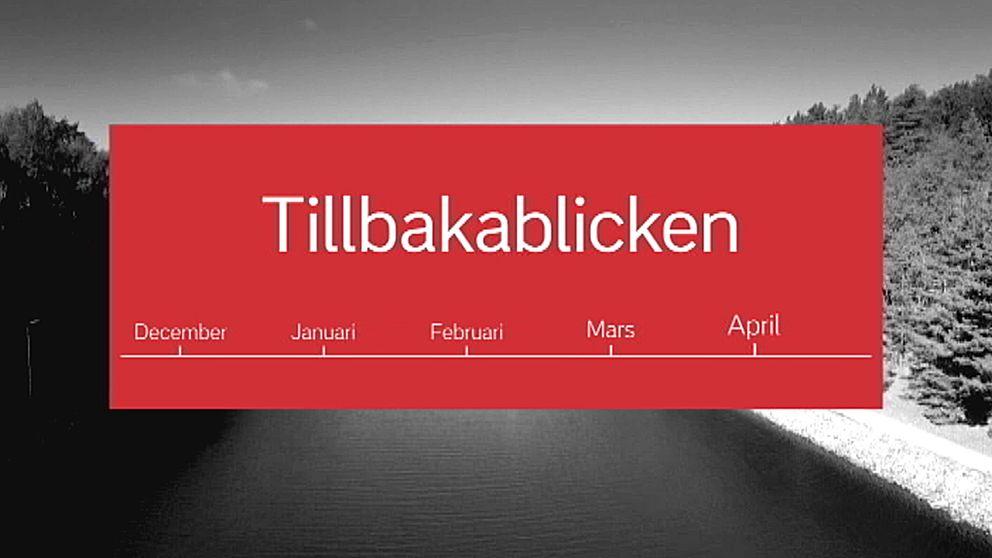 Röd skylt med texten Tillbakablicken som står skrivet ovanför en tidslinje som visar årets olika månader. I bakgrunden syns inloppet till Södertälje hamn.