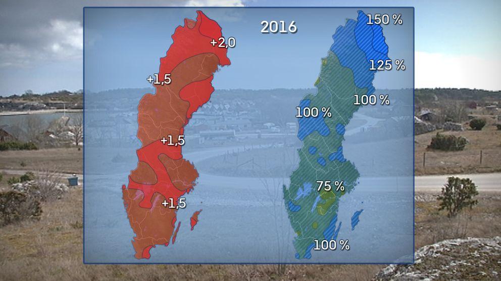 2016 års temperatur- och nederbördsavvikelse jämfört referensåren 1961–1990.