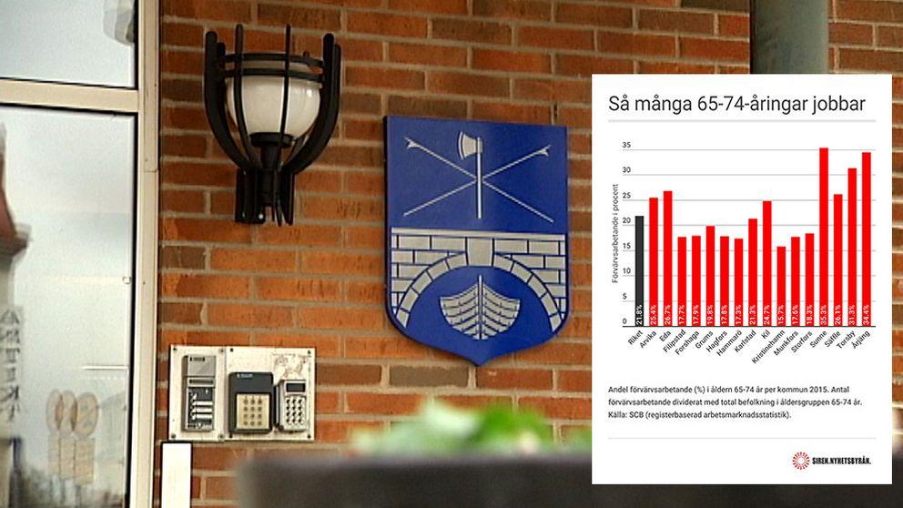 I Sunne vill många jobba även efter 65 års ålder