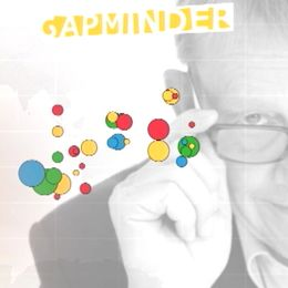 Collage Hans Rosling