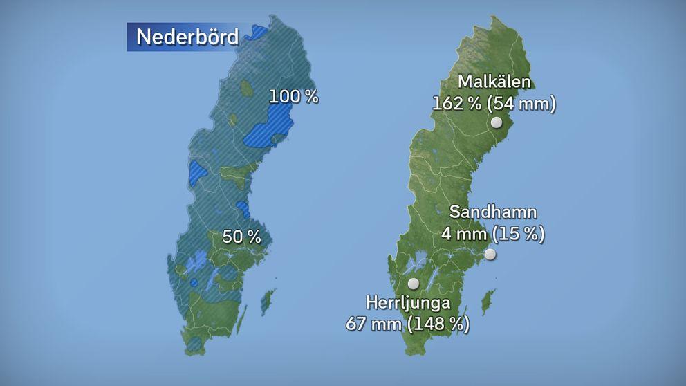 Till vänster månadens nederbördsmängder i procent jämfört med referensperioden 1961–1990. Till höger månadens högsta och lägsta nederbördsmängd, både i procent och millimeter räknat.