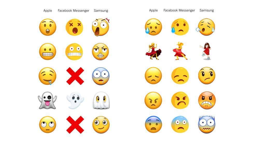 Några vanliga emojis – och hur de ser ut på olika plattformar.