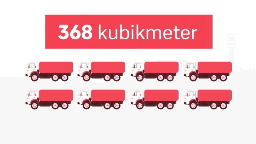 Grafikåtta tankbilar