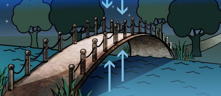 Frost på bro