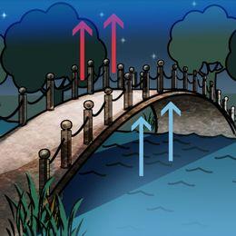 Större frostrisk på broar