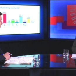 Programledare Jon Nilsson och politiske kommentatorn Mats Knutson om SCB:s senaste partisympatiundersökning.