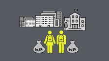 Utsatt stadsdel förlorar 36 miljoner kronor när elever byter skola