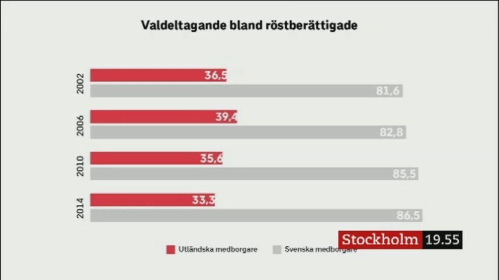 Stockholmspolisens idrottsforening tvingas betala hyra