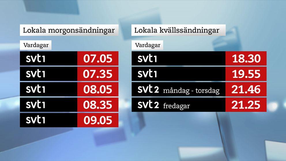 Sändningstiderna blir enligt följande: Måndag till fredag morgon: 07.05, 07.35, 08.05, 08.35 och 09.05 (Samtliga sändningar 4 minuter långa i SVT1). Måndag till torsdag kväll: 18.30 (13 minuter i SVT1), 19.55 (4 minuter i SVT1), och 21.46 (9 minuter i SVT2). Fredag kväll: 18.30 (13 minuter i SVT1), 19.55 (4 minuter i SVT1), och 21.25 (4 minuter i SVT2). Söndag kväll: 18.10 och 19.55 (Samtliga sändningar 4 minuter långa i SVT1).