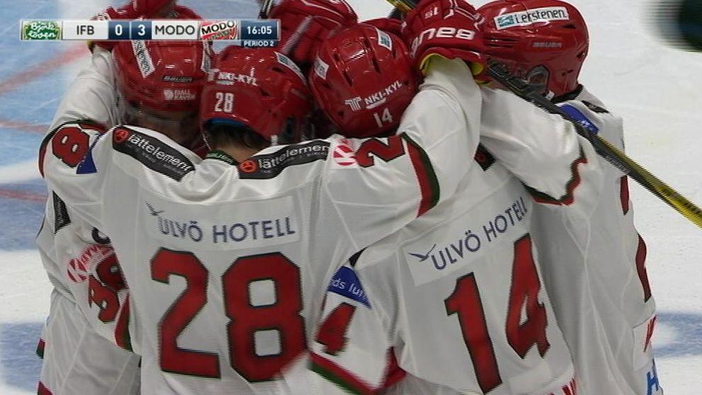 Modoseger i premiären hockeyallsvenskan.