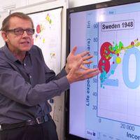 Hans Rosling förklarar Sveriges utveckling sedan 1948