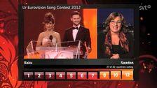 Lynda Woodruff delar ut poäng i ESC 2012.