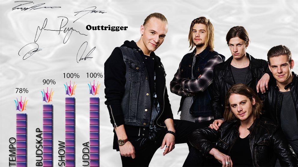 Bild på bandet Outtrigger.
