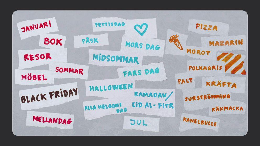 Grafik med många ord. En lista över reor, helgdagar och temadagar.