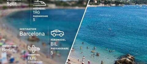 En semesterbild från en strand någonstans i världen.