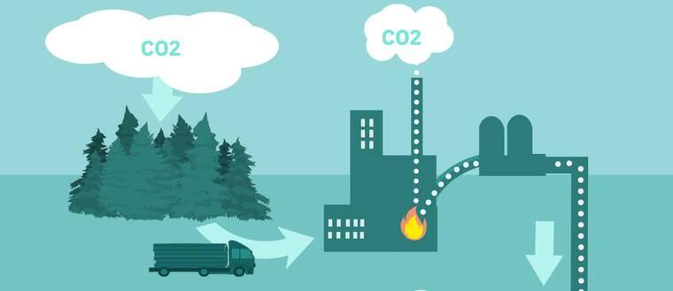 Bakslag for klimatet pa g20 motet