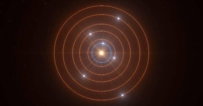 Nytt planetsystem hittat 200 ljusår bort i Vintergatan
