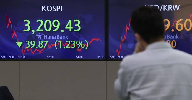 Börsen faller brett