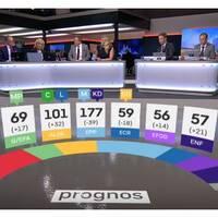Så fördelas mandaten i EU-parlamentet