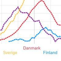Jämför de olika ländernas pandemiutveckling i grafer – svårare än man kan tro