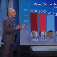Mats Knutson, SVT:s inrkespolitiska kommentator