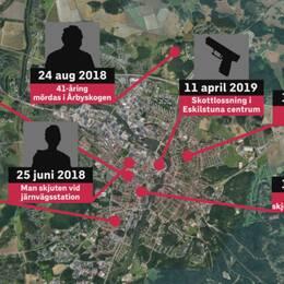 En karta över Eskilstuna med bilder på olika platser där det har varit skjutningar under 2019 och 2018.