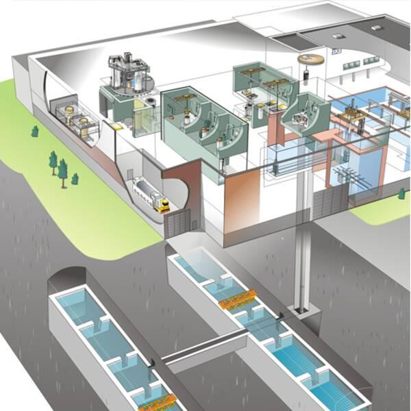 SKB:s planerade inkapslingsanläggning för kärnavfall i Oskarshamn i genomskärning. I bassängerna ligger det använda kärnbränslet redan på mellanlagring.