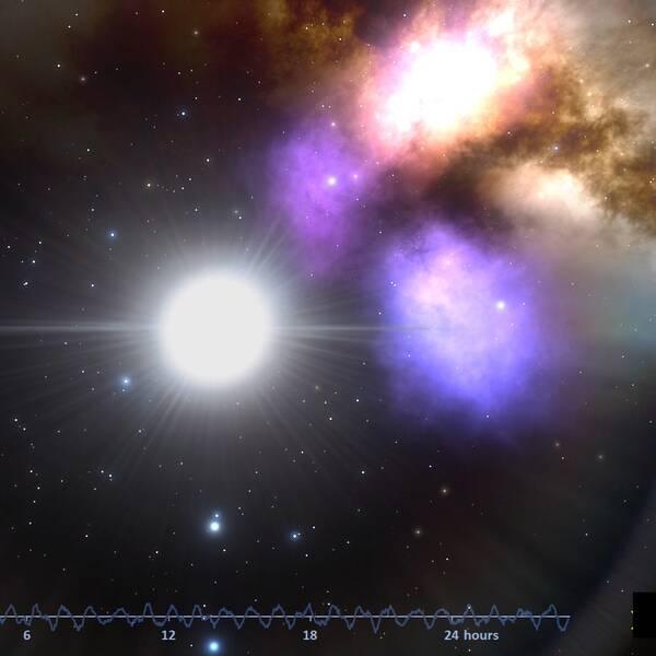 Spela klippet ovan och lyssna på den variabla stjärnan HD 31901.