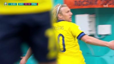 Emil Forsberg sätter 1-0