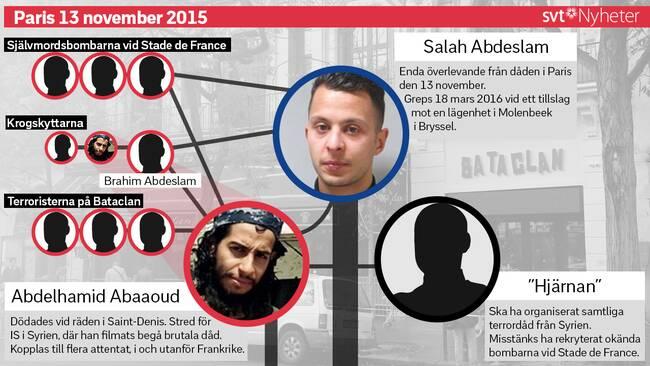 Sjalvmordsbombare kan ha kopplingar till kand jihadist