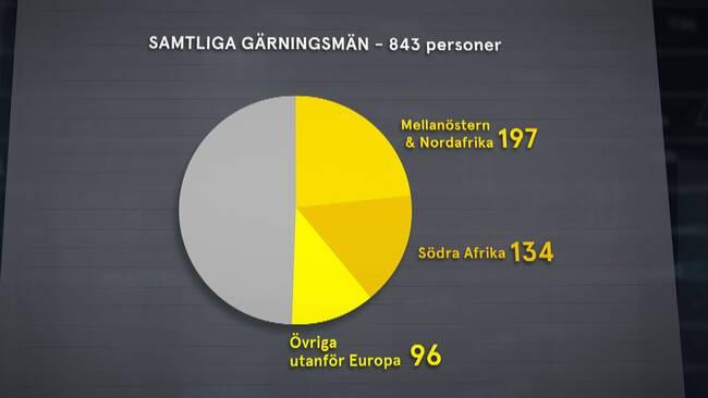Image result for våldtäkt