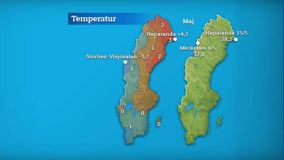 Varmerekord i norrland
