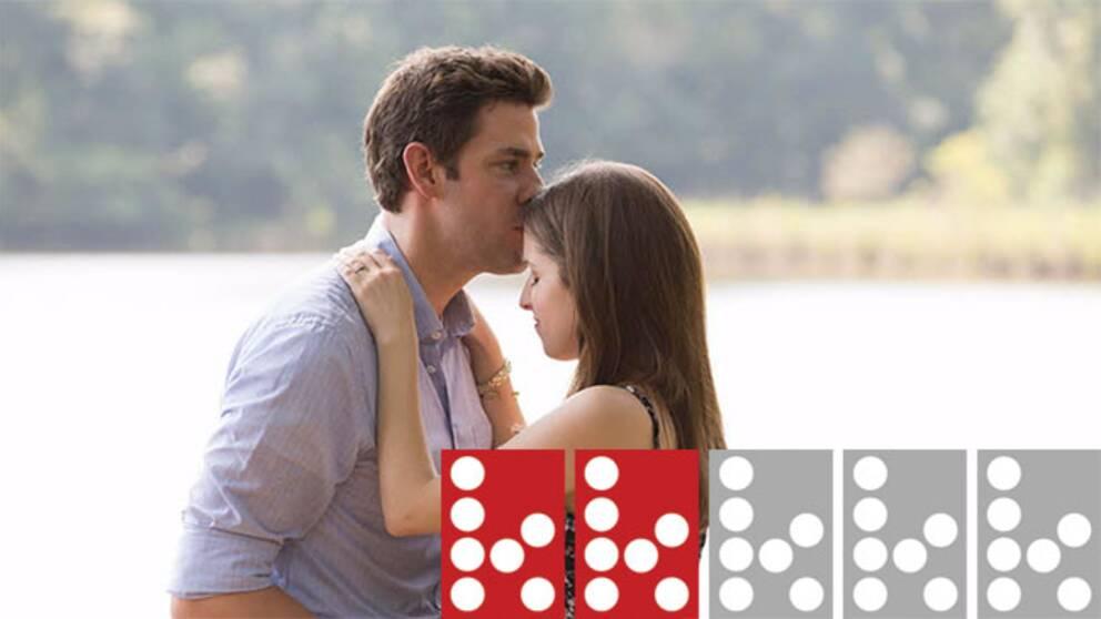 saker att veta medan dating
