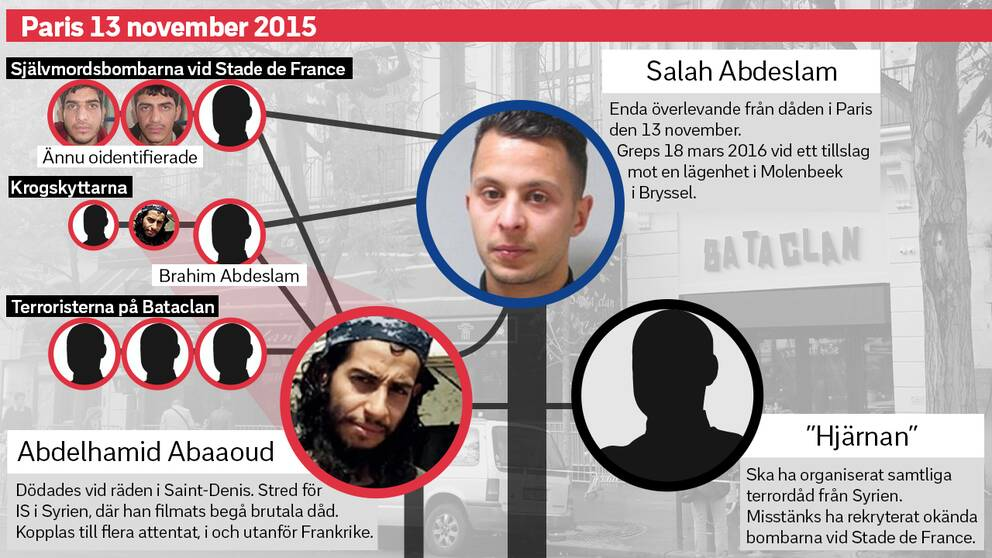 Terrornätverket i Paris