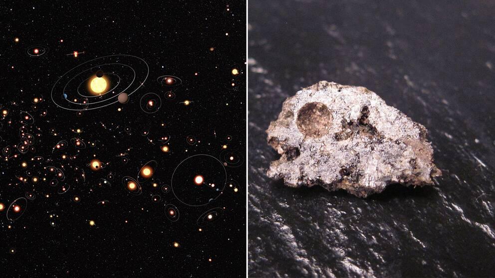 Planeter och bit av meteorit