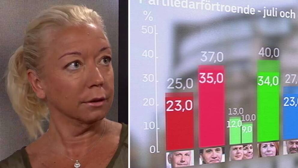 Elisabeth Marmorstein i Morgonstudion.