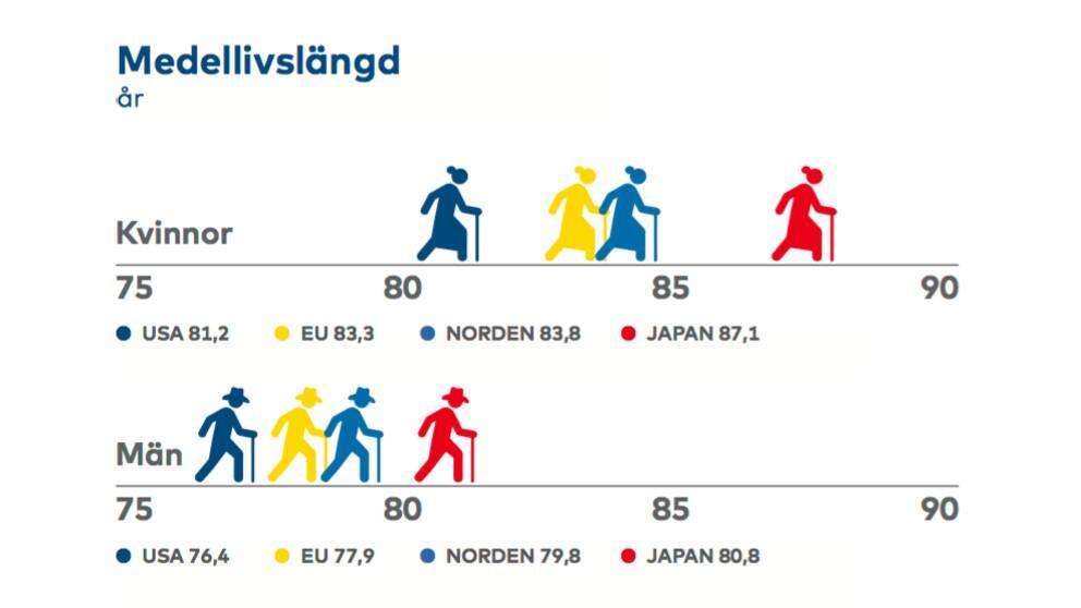 Norden världens tolfte största ekonomi SVT Nyheter    Norden världens tolfte största ekonomi   title=  6c513765fc94e9e7077907733e8961cc     SVT Nyheter