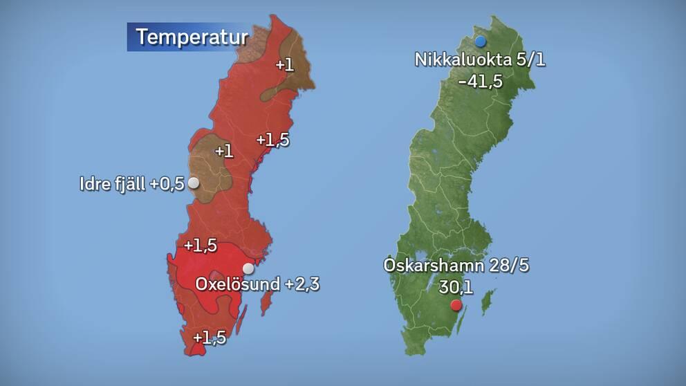 Till vänster 2017 års medeltemperatur jämfört med referensperioden 1961–1990 (och de stationer som fick störst/minst över/underskott). Till höger 2017 års högsta och lägsta temperatur. Källa: SMHI.