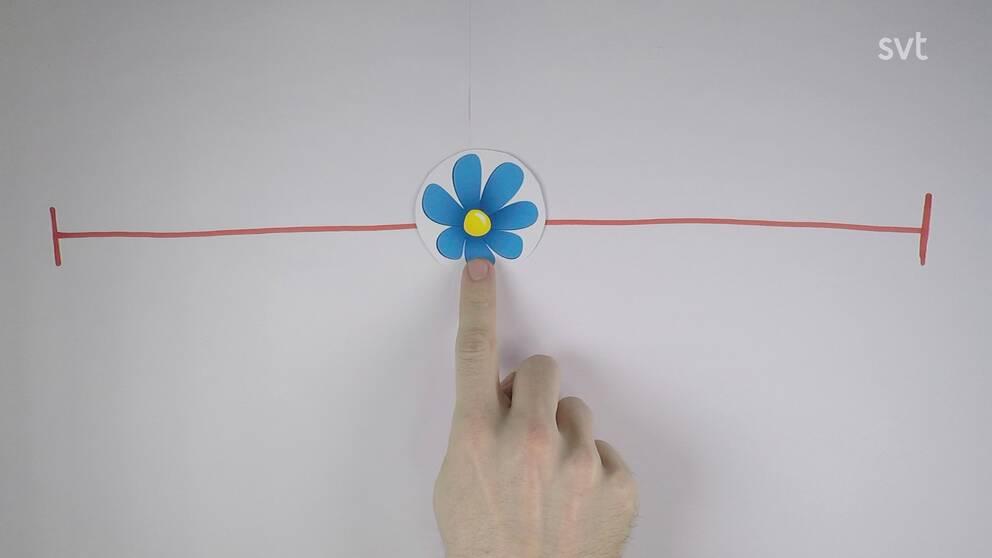 Utklippt partisymbol flyttas längs uppritad linje.