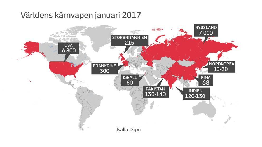 Antal kärnvapenstridsspetsar.