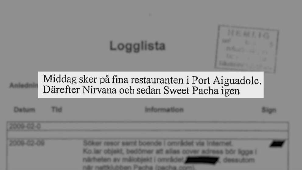 Hemliga dokument visar hur de svenska agenterna festade