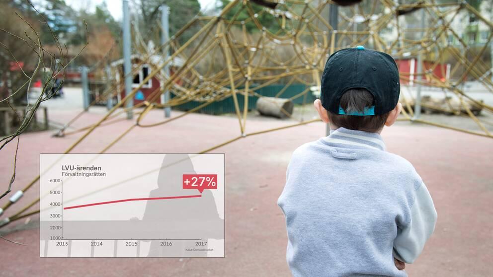 Ett barn med ryggen mot kameran som blickar ut över en lekpark.