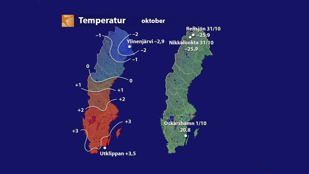 Till vänster månadens medeltemperatur jämfört med normalvärdena (och de stationer som fick störst/minst över/underskott). Till höger syns månadens högsta och lägsta temperatur.