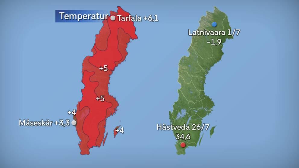 Till vänster månadens medeltemperatur jämfört med referensperioden 1961–1990 (och de stationer som fick störst/minst över/underskott). Till höger månadens högsta och lägsta temperatur. Källor: SMHI och StormGeo.