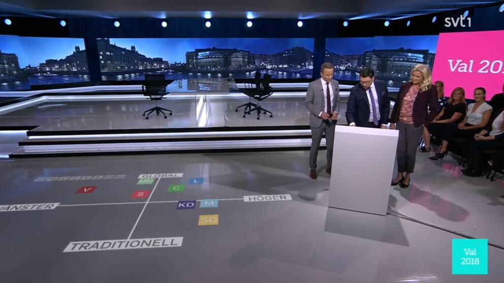 Jimmie Åkesson placerar ut sitt parti på den politiska skalan